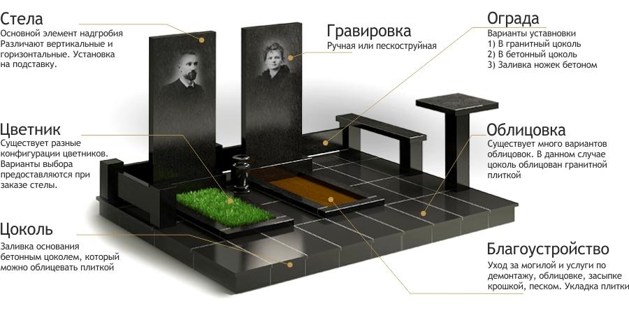 Изготовление фото на памятнике фото надгробные памятники и надписи на памятниках цена